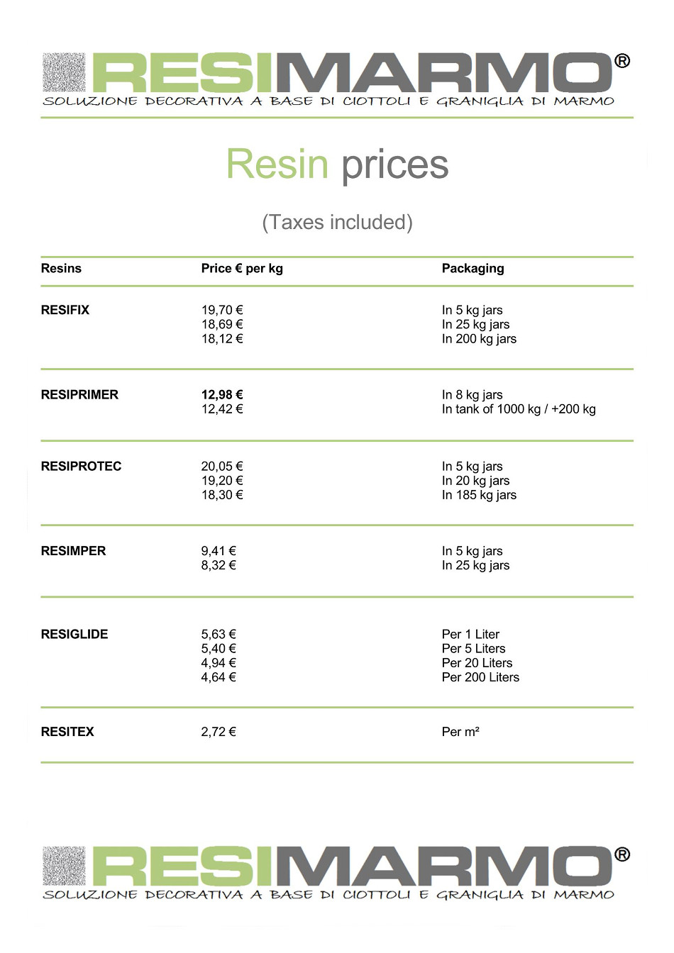The marble aggregates - Resin prices